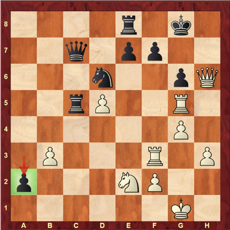 Chess position with FEN 4r1k1/2q1pp2/3n2pQ/2rP2R1/6P1/1P3R1P/p3NP2/6K1 w